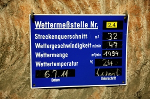 Tafel Wettermessung
